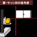 LBLH直角度