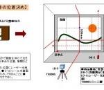 hekiga-220x130-150x130